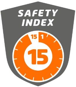 security index 15