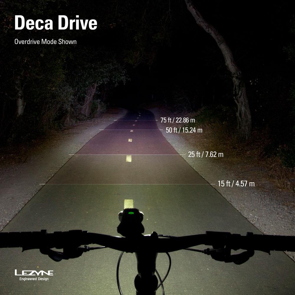 zasięg świecenia lampki Deca Drive XL 800