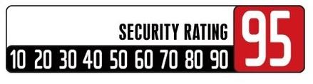 ranking onguard 95 /100