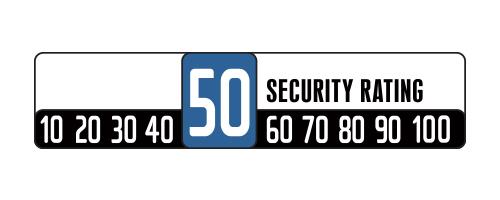 Skala bezpieczeństwa 50/100