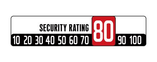 Skala bezpieczeństwa 80/100