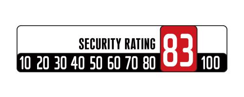 Skala bezpieczeństwa 83/100