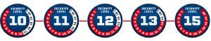 Abus Poziomy zabezpieczeń 10-15