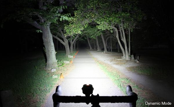 Oświetlenie drogi lampką CatEye Volt 1200