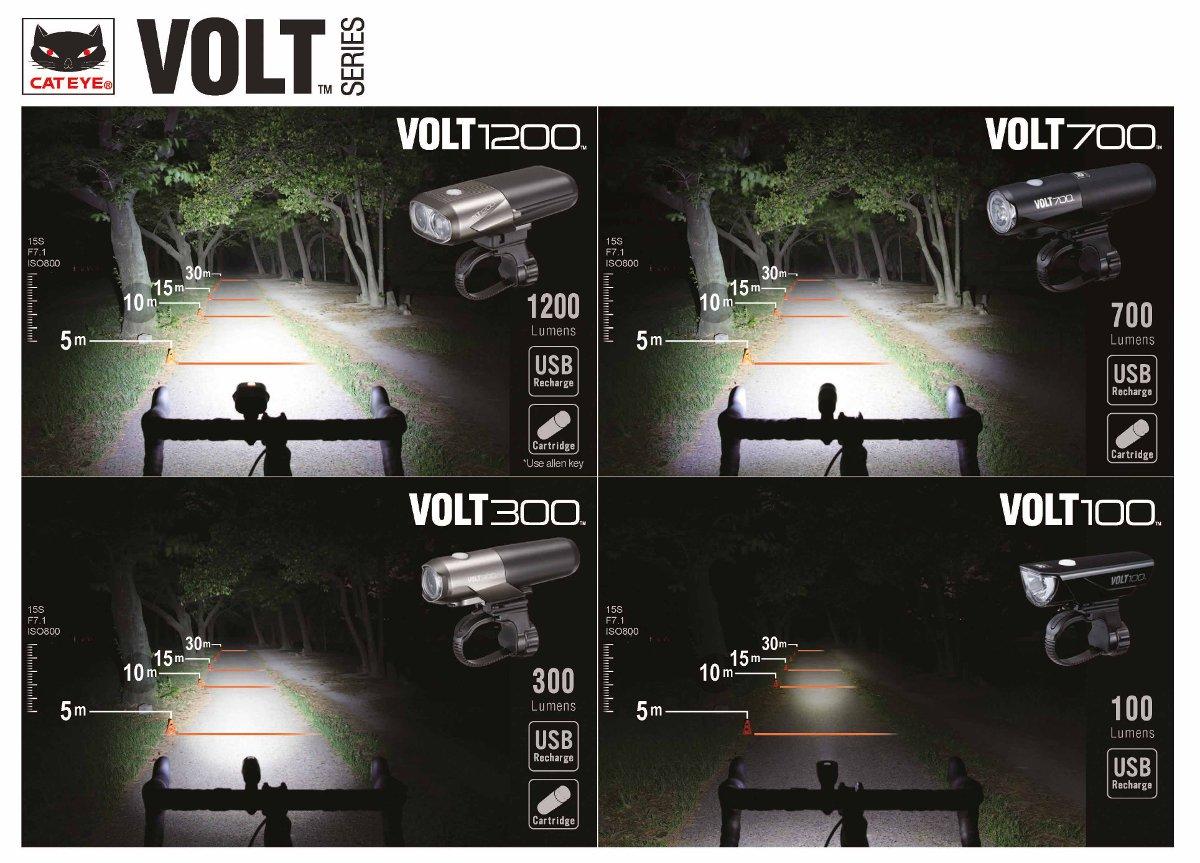 Porównianie lampek Cateye Volt