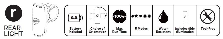 Specyfikacja lampki rowerowej Knog POP R