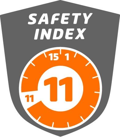 indeks bezpieczeństwa 11/15