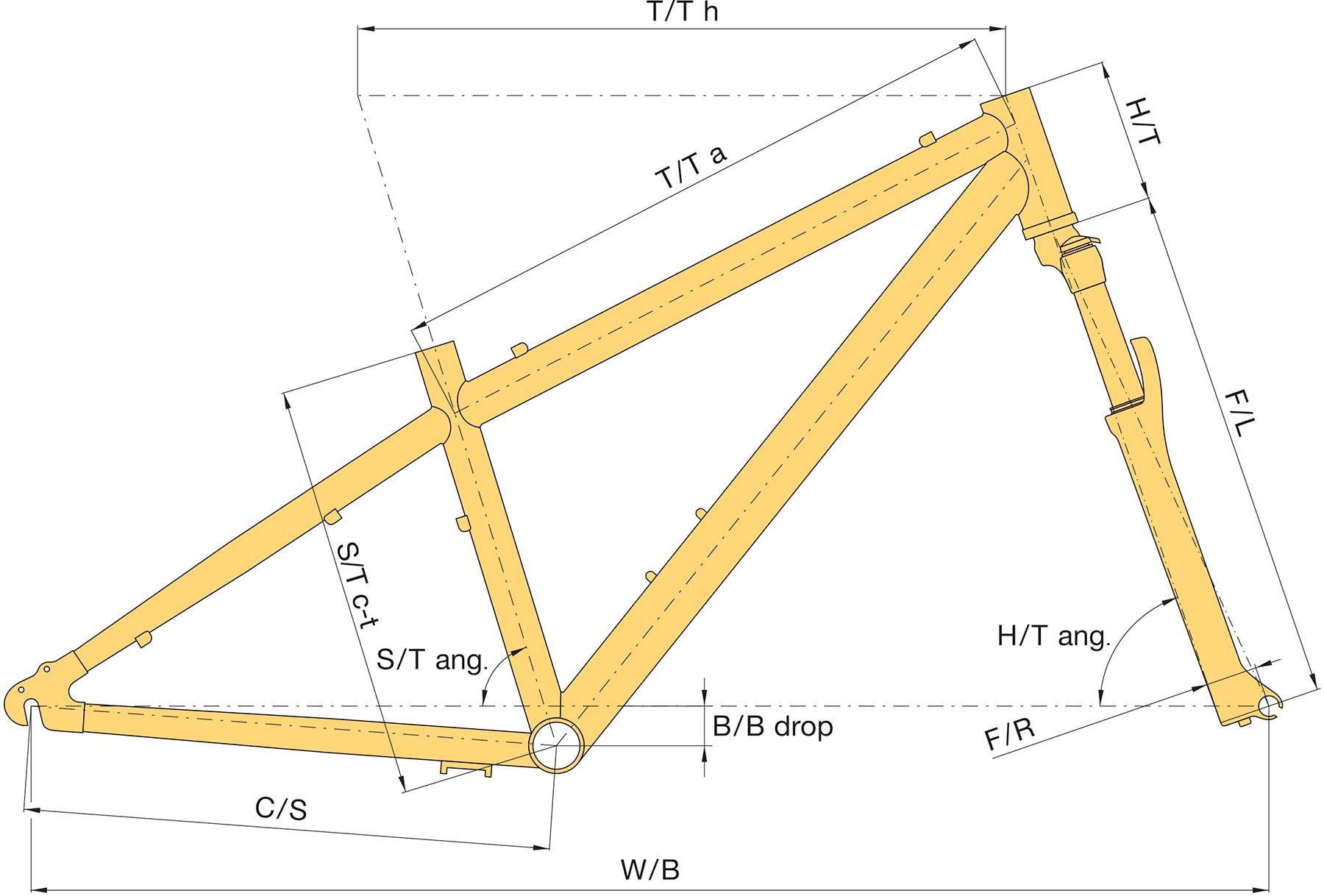 AUTHOR Cosmic 20 - geometria