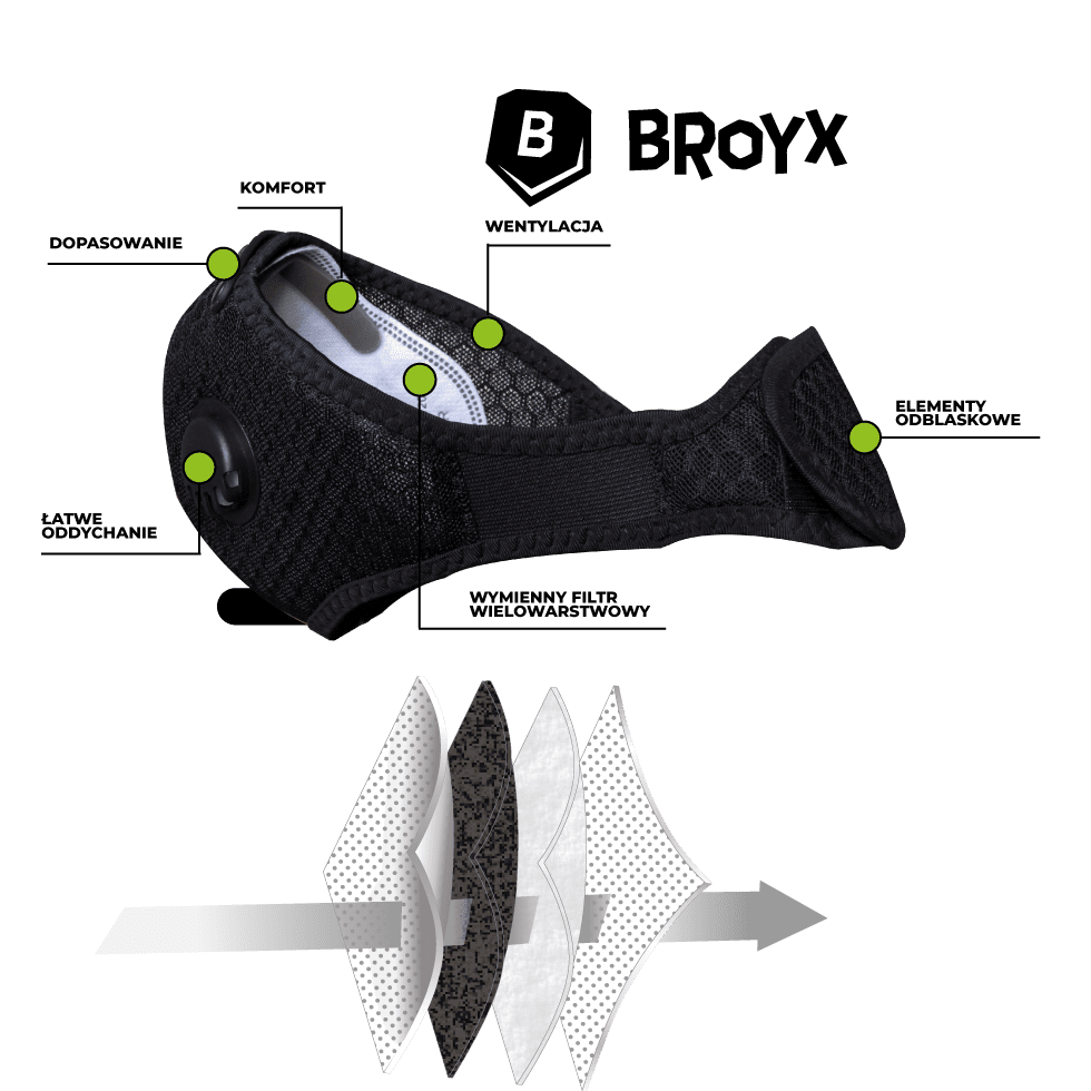 maska broyx