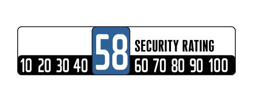 Skala bezpieczeństwa zapięcia 58/100