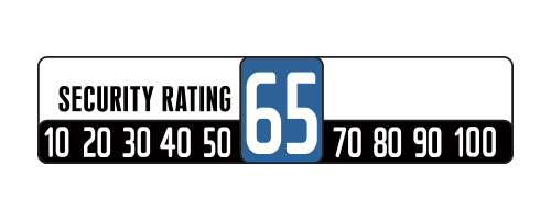 Skala bezpieczeństwa 65/100