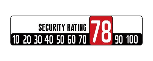 Skala bezpieczeństwa zapięcia 78/100