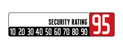 Skala bezpieczeństwa OnGuard 95/100