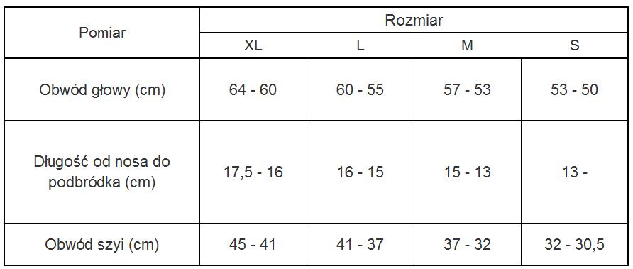 Tabela rozmiarów masek antysmogowych Respro