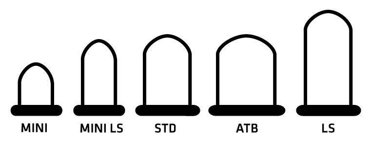 Rozmiary U-lock-ów