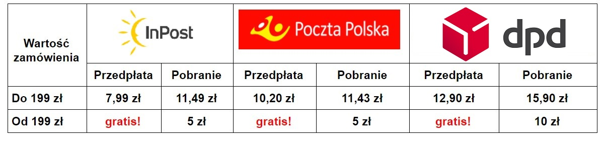 cennik dostawy alltheway.pl
