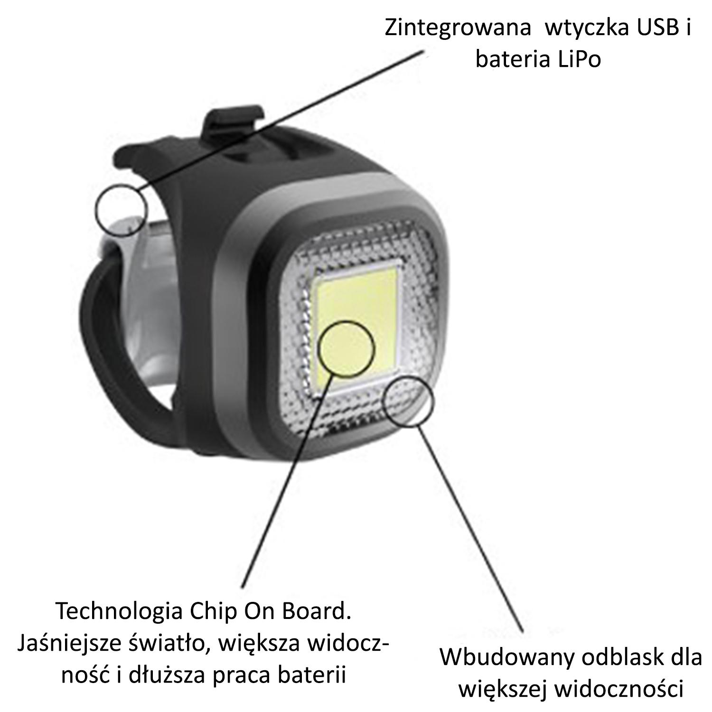 Dane techniczne lampki Knog Blinder Mini Chippy