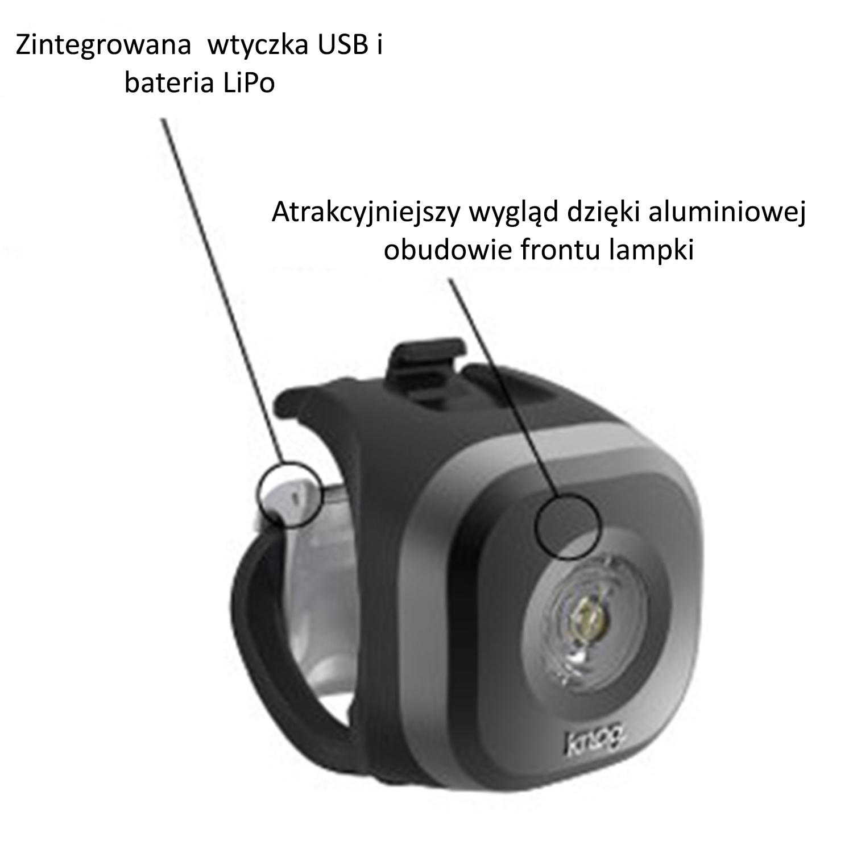 Dane techniczne lampki Knog Blinder Mini Dot