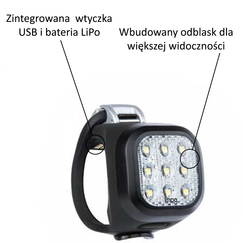 Dane techniczne lampki rowerowej Knog Blinder Mini Niner